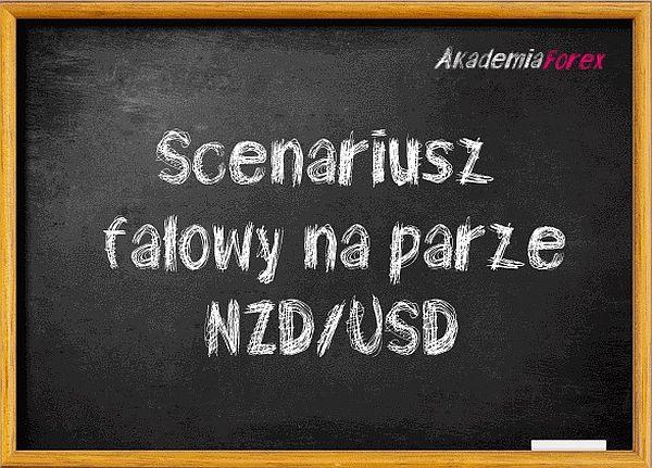 Scenariusz NZDUSD