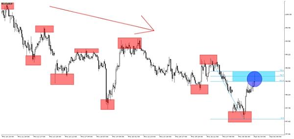 Geometric Trading wykres2