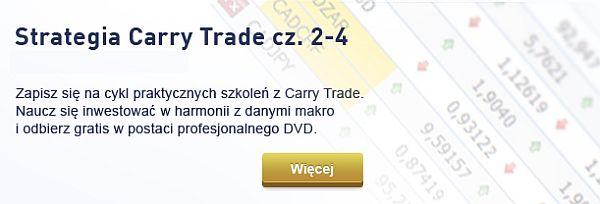 forex university szkolenie carry trade webinar warszaty internetowe brokerzy forex