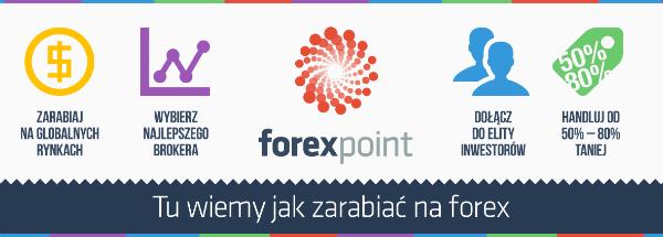 Kontakt   Akademia Forex
