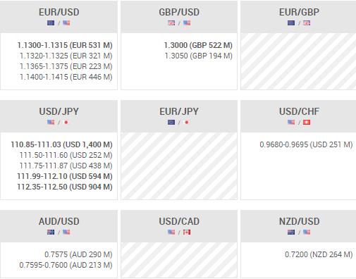 Kursy walut na zywo forex