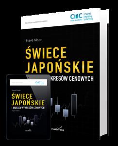 Świece japońskie i analiza wykresów cenowych - Steve Nison